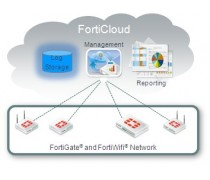 Fortinet FortiCloud - Cloud Based Security Management and Log Retention